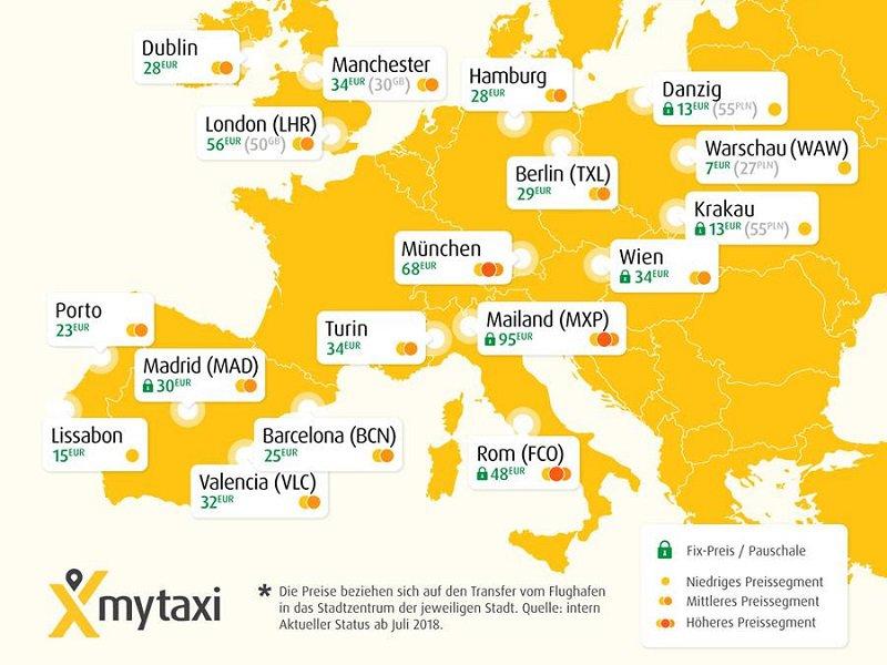 Preise für eine Taxifahrt vom Flughafen in die Innenstadt